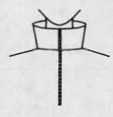 Funnel collar