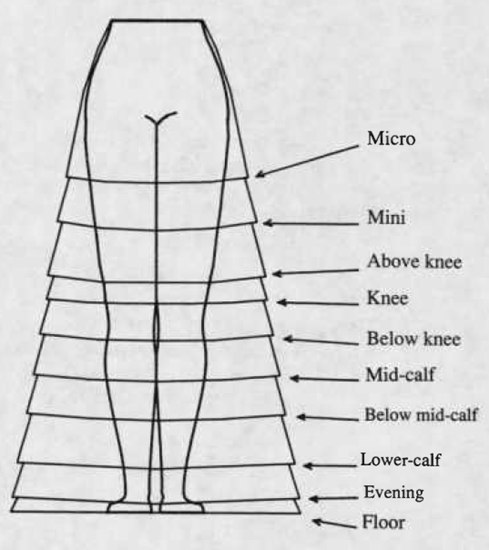 Skirt lengths