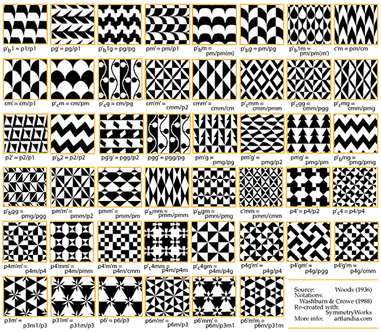 Two color symmetries pattern