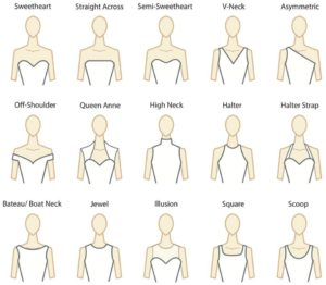 Neckline types - simple diagram