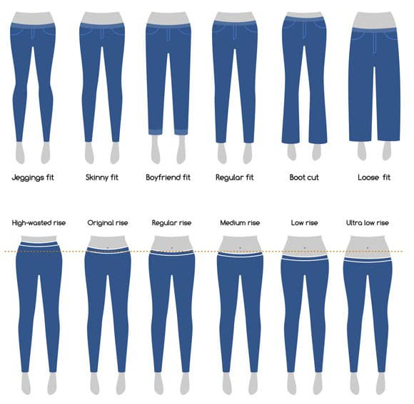 Women pant and jean cuts