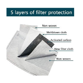 PM 2.5 Carbon activated filter for face mask layers