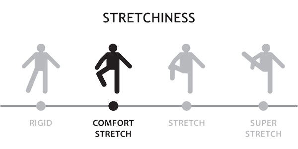 KanCan Stretchiness chart - comfort stretch